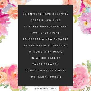 Image result for repetitions play