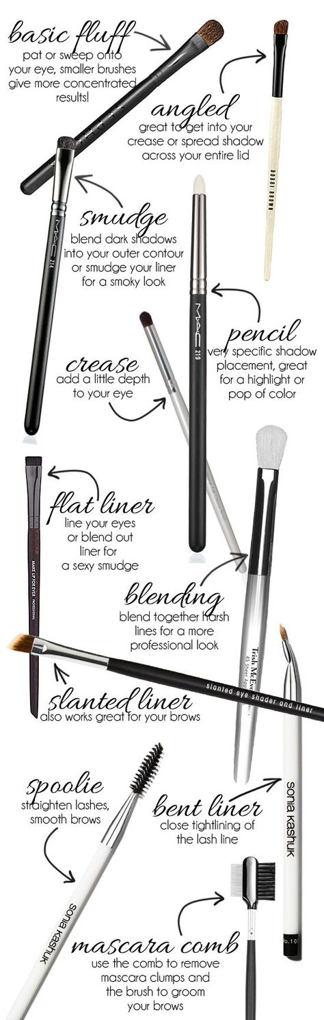 Knowing what each eye makeup brush does, is very important when it comes to doing eye makeup! You'd be surprised with the difference that it makes. They all do different things. #EyeMakeup Brushes and How to use them! #beautyinthebag