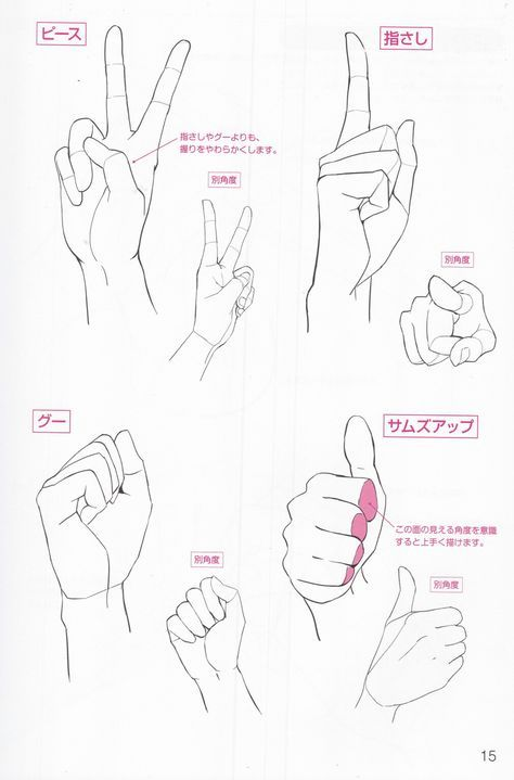 How To Draw Anime Hands Easy : anime, hands, Hands, Anime, Trendy, Ideas, Drawing, Reference,, Hands,