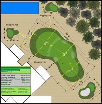 Image Result For Putting Green Site Plan Site Plan Putting Greens Green