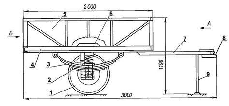 93 Ideas De Planos Para Armar Trailers Remolque Para Carro Remolques Trailers Remolques