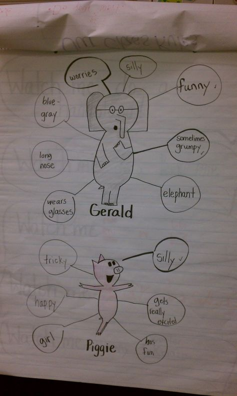 Elephant and Piggie book activites, anchor charts