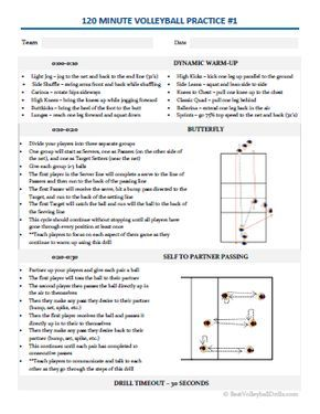 Essential Volleyball Practice Plans Bestvolleyballdrills Volleyball Practice Plans Volleyball Practice Volleyball Workouts