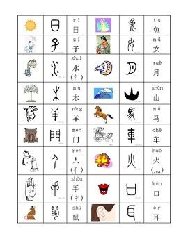 It Contains The Pictures Chinese Characters In Oracle Bone Or Seal Scrips And Standard Scripts With Pinyin It Basic Chinese Chinese Characters Learn Chinese