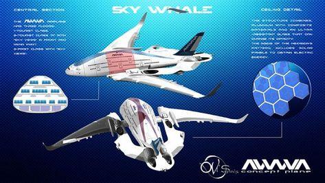 AWWA Sky Whale Concept Plane by Oscar Viñals #Aircraft