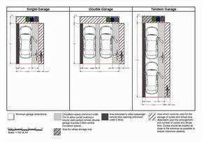 Pin By Susan Hawn On Dimensions Garage Dimensions Parking Design Tandem Garage