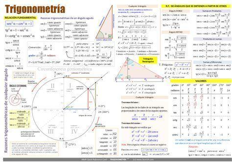 trigonometry formulas1a #architecturedose #ArchitectureEngineering #architecturephotos #architectureproject