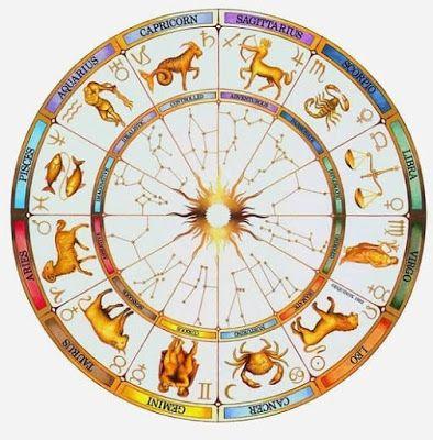 كيف تعرف برجك من تاريخ ميلادك الأبراج حسب تاريخ الميلاد Zodiac Wheel Astrology Numerology