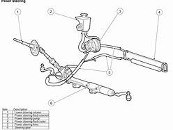 Image Result For Power Steering Line Diagram Line Diagram Diagram Power