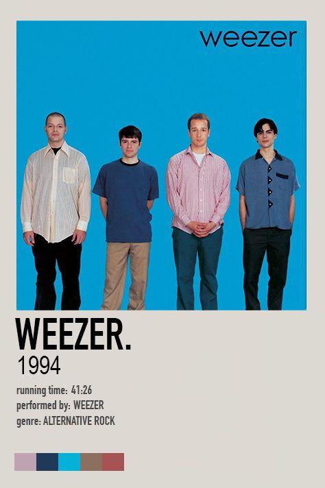 Weezer Album Poster