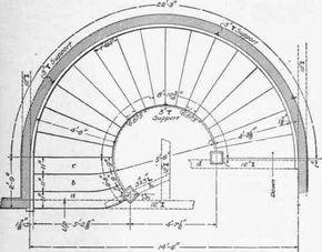 Pin On Spiral Staircase Plan