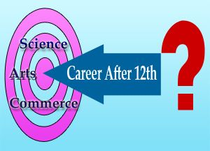 Different Career Options after 12th,Career Options after 12th Science,Career Options after 12th Arts,Career Options after 12th Commerce,Career Options Availability after CBSE Class 12th Science ,Different career options after 12th CBSE Board, Other CBSE Exam's Info, CBSE QnA,12th pass jobs, career opportunities for class 12th, new career ventures for class 12 th #SocialMedia for Students