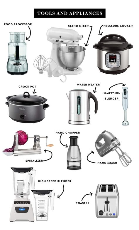 The Essentials for a Great Kitchen if you Love to Cook! See them all on The Fresh Exchange. appliances, The Ultimate List of Kitchen Essentials Kitchen Essentials List, House Essentials, Kitchen Necessities, First Home Essentials, First Apartment Essentials, Apartment Checklist, Kitchen Supplies, Kitchen Hacks, Diy Kitchen