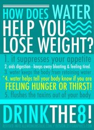 drink up! Water and weight loss.