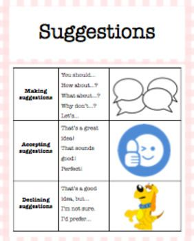 Making Accepting And Declining Suggestions Suggestion Efl Lessons Lesson