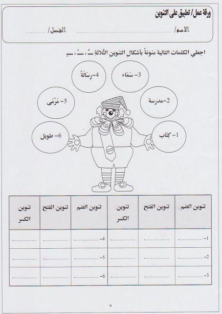 نوال العميري ب 250 مدونة تعليمية أضفنا إلى المفضلة اجعلنا صفحة البداية تحديث الصفحة أغلق الصفحة اطبع Learning Arabic Arabic Alphabet Learn Arabic Alphabet
