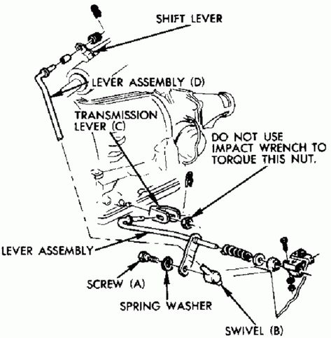 17 Best TH350 Transmission ideas   th350 transmission, transmission,  classic cars musclePinterest