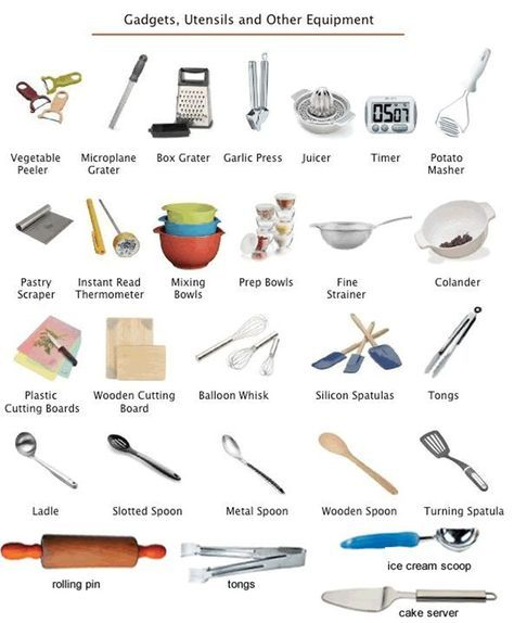 In The Kitchen Vocabulary 200 Objects Illustrated Eslbuzz Learning English Kitchen Utensils List Baking Utensils Kitchen Utensils
