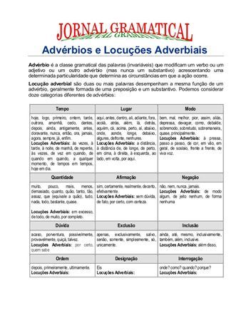 Adverbios E Locucoes Adverbiais Adverbio Locucao Classe Gramatical