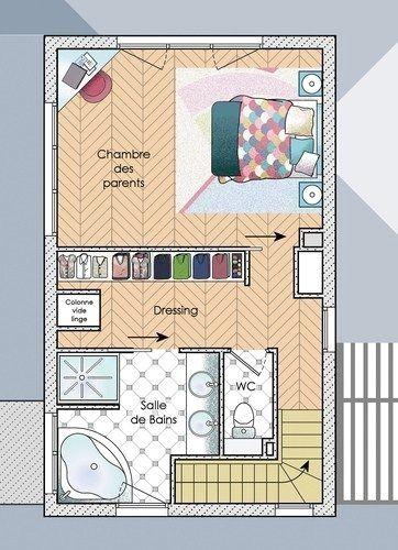 Home Remodeling Getting Started Salle De Bains Dressing Chambre Parentale Plan Chambre Parentale Salle De Bain