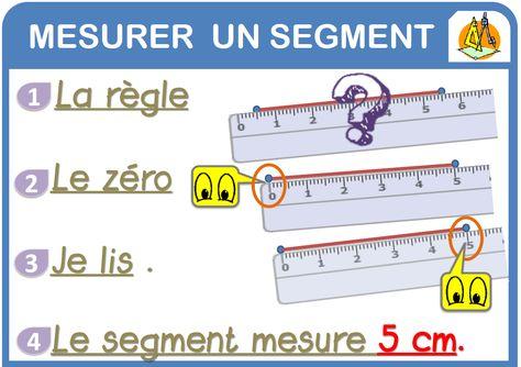 la Fouine en clis - mesure de longueur, utilisation de la règle graduée.