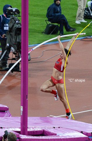 In The Pole Vault Consistency Through Tough Conditions Pole Vault Pole Vault Training Track And Field