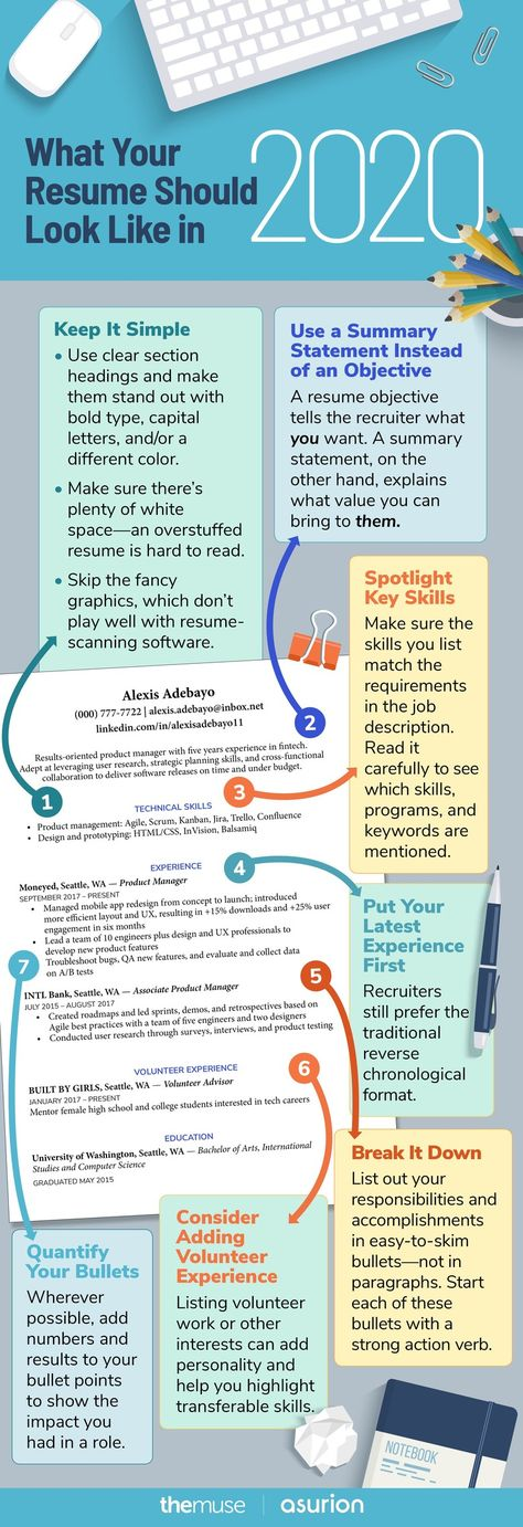 This Is What Your Resume Should Look Like In 2020 In 2020 Resume Tips Resume Objective Resume Examples