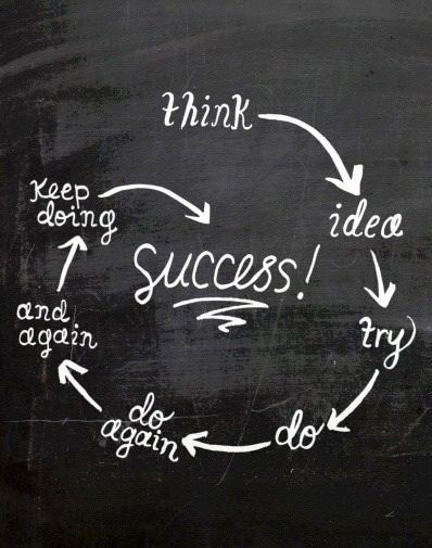 Success isn't a one step process. It's something that you have to work at. #Success