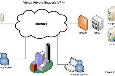 5bf7849e20413dae1b61b22e1a99c2a1 - Private Internet Access Vpn Xbox One