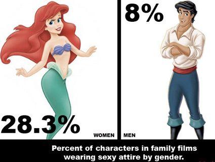 20 Gender Sterotypes In The Media Ideas Gender Stereotypes Gender Stereotype