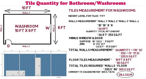 How to calculate required quantity of tiles for your washrooms