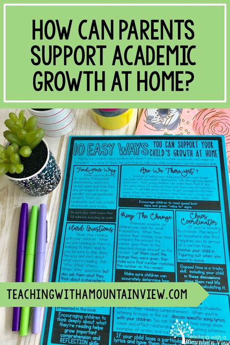 Supporting Student Learning at Home