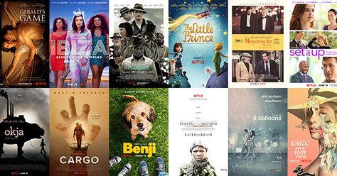 Top Netflix Films of 2018