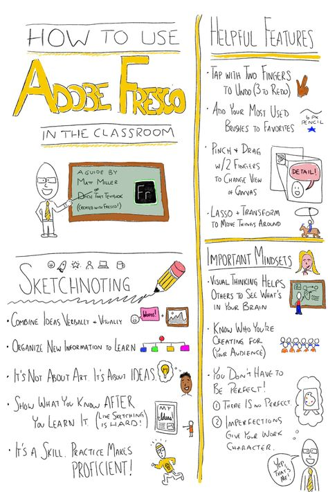 How to Use Adobe Fresco in the Classroom