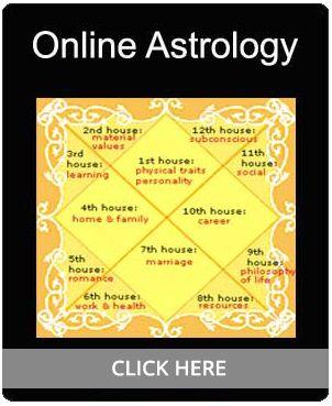 Indian astrology free horoscope birth chart