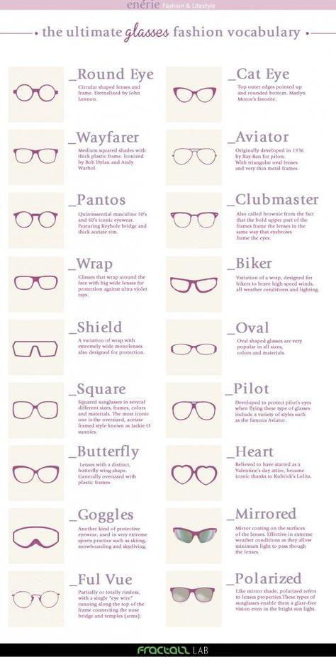 Infográfico: Você conhece todos os modelos de óculos do mercado?