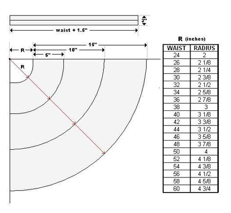 Long Circle Skirt Pattern Measure your waist and use R from chart to draw an arc from .