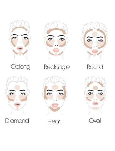 How To Highlight & Contour Your Face Like A Celebrity Contour Heart Shaped Face, Contouring Oval Face, Face Shape Contour, Contour For Round Face, Contour Makeup, Contouring And Highlighting, Contour Square Face, Make Up Contouring, How To Contour Your Face