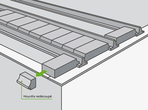 Comment Realiser Un Plancher Poutrelles Hourdis Leroy Merlin Poutrelle Plancher Plancher Beton