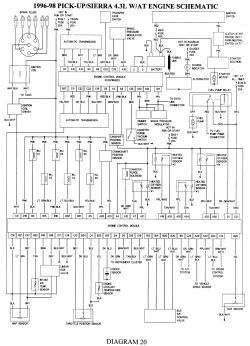 1995 F150 Wiring Diagram Auto Zone Rv Breaker Box Wiring Diagram 1994 Chevys Ab12 Jeanjaures37 Fr