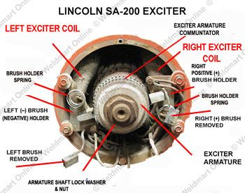 lincoln sa200 wiring diagrams | understanding and troubleshooting the  lincoln sa-200 dc generator     | exciter dia  | lincoln welders, welding  trucks,