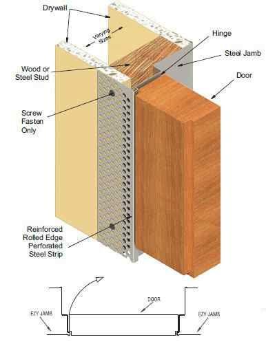 Ezyjamb Inswing Door Jamb Flush Doors Door Detail Wood Doors Interior