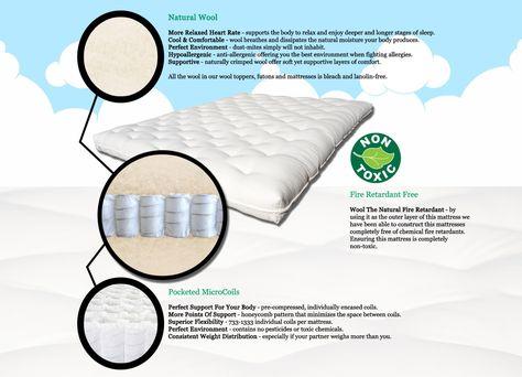 Micro Coil Wool Futon Bed Mattress