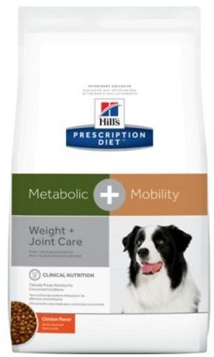 Pin On Top Picked Dog Foods