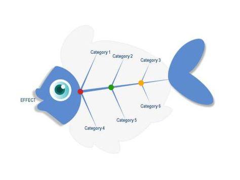 Fishbone Diagram Template   Free Fishbone Diagram Templates