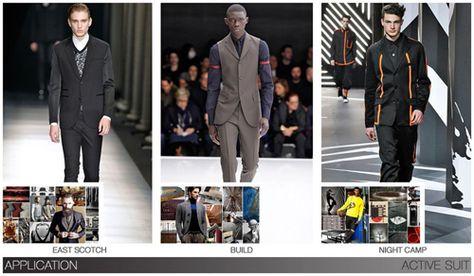 Men's key items fw 2015-16, Active Suit