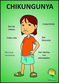 diabetes triptico minika zika