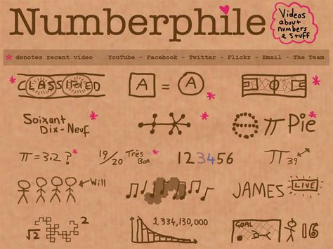 A Really, Really Cool Website For Students Who Think They Hate Math
