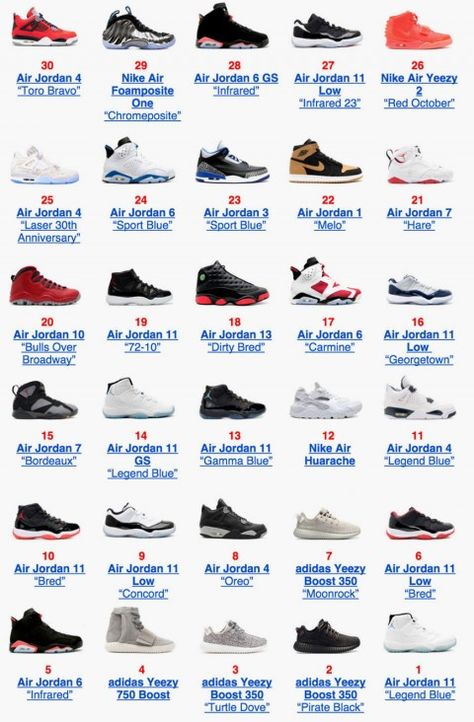 Flight Club Reveals Its 30 Top-Selling Sneakers of 2015   Highsnobiety