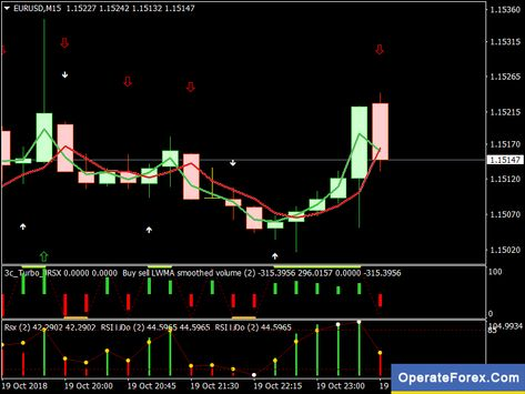 Sukses Trading 60 Detik Di Binary Options - Artikel Forex